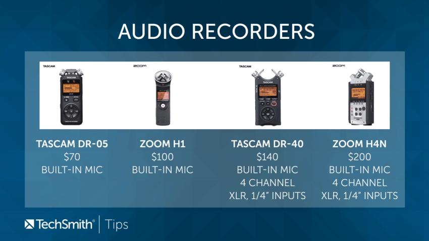 Vergleich von Audiorecordern